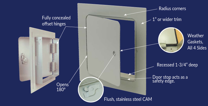 Call (801) 299-0800 for a free quote or for help finding the right access doors for your needs. : acces door - pezcame.com